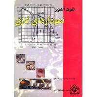کتاب خودآموز نمودارهای فازی